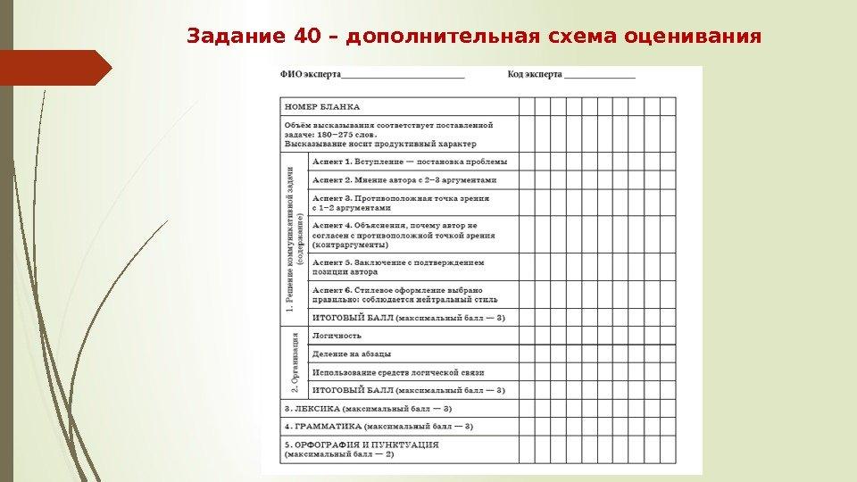 Схема оценивания письма огэ по английскому
