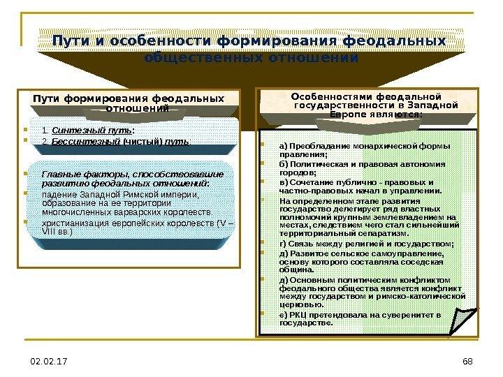 исторический путь становления педагогики как науки таблица этапы