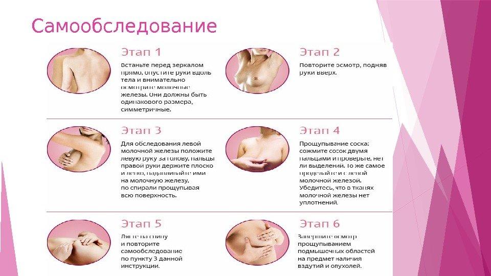 Самообследование молочных железы по картинками