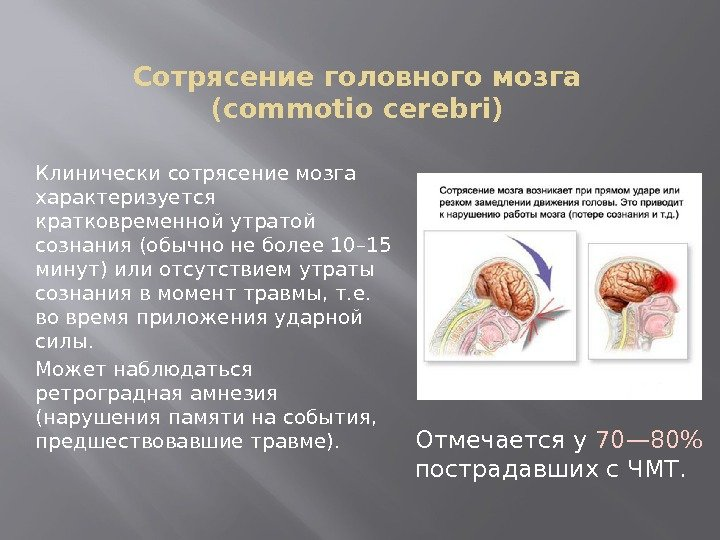 Мочегонное при сотрясение мозга лечение