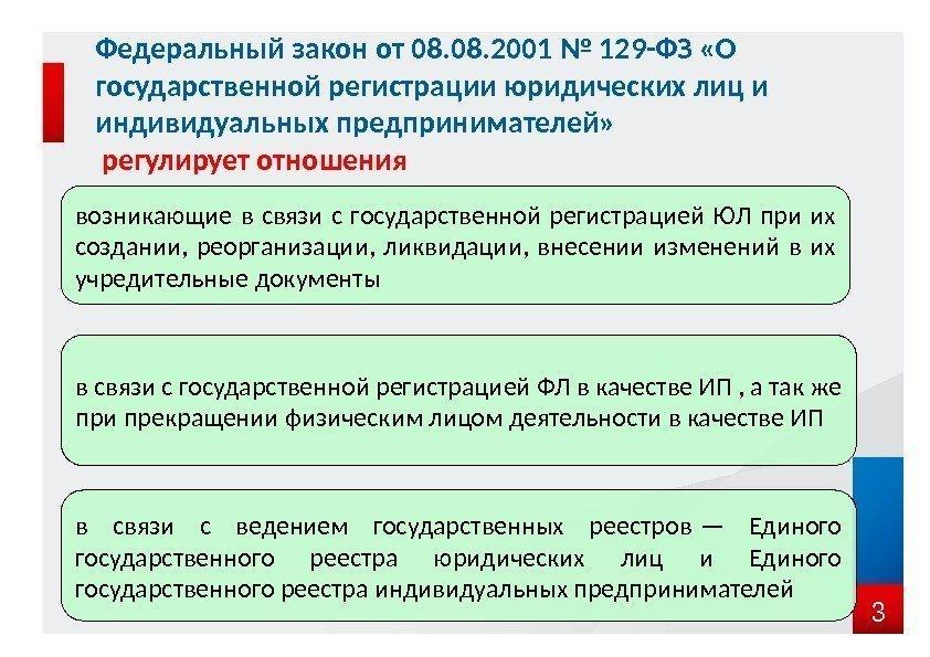 фз 129 приостановление в регистрации