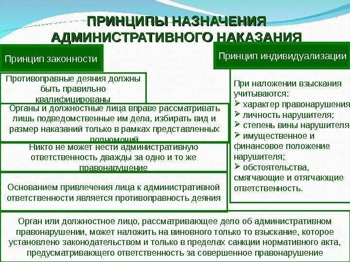 Кто может назначить штраф за административное правонарушение