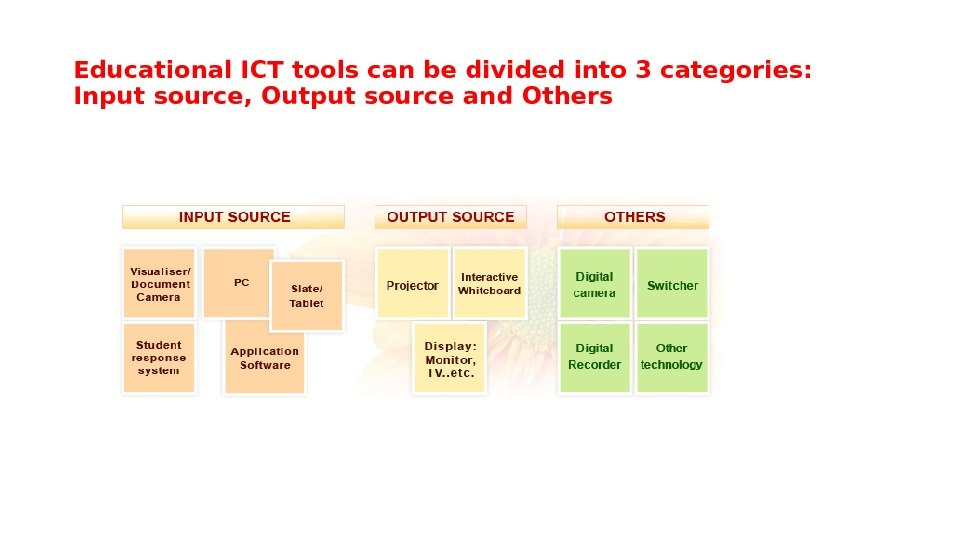 Educational ICT tools can be divided into 3 categories:  Input source, Output source