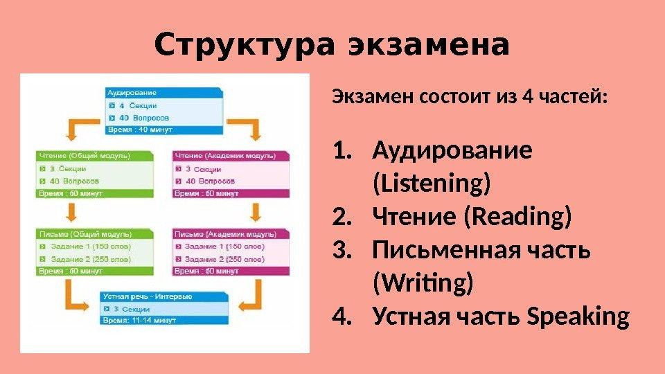 Приглашение - Перевод на английский - примеры русский Reverso Context