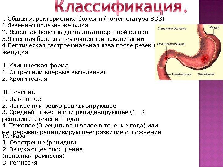 СРС На тему: Язвенная болезнь желудка
