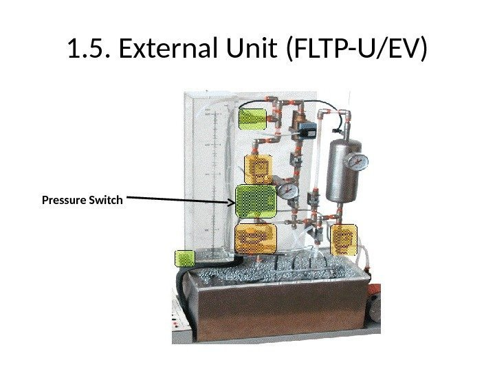 1. 5. External Unit (FLTP-U/EV) Pressure Switch