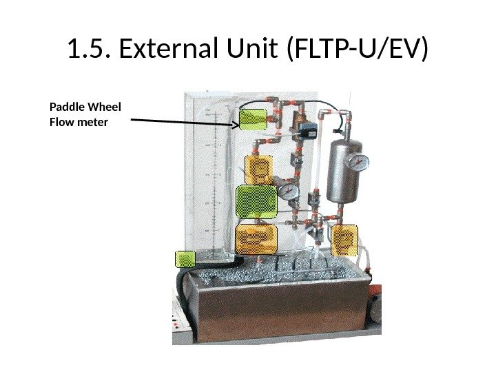1. 5. External Unit (FLTP-U/EV) Paddle Wheel Flow meter