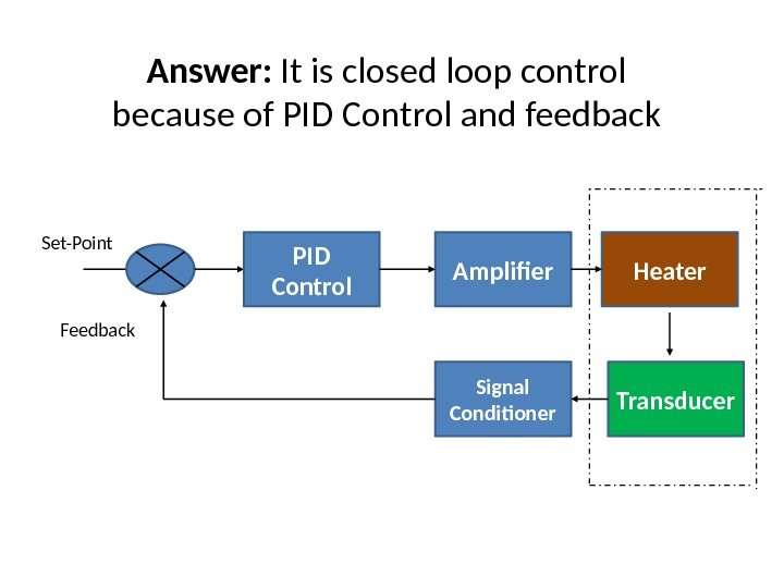 Answer:  It is closed loop control because of PID Control and feedback PID