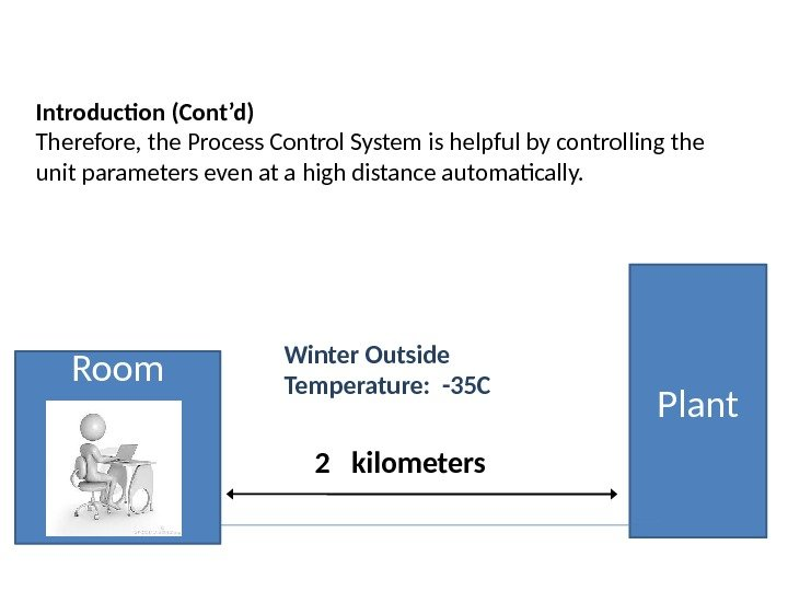 Introduction (Cont'd) Therefore, the Process Control System is helpful by controlling the unit parameters