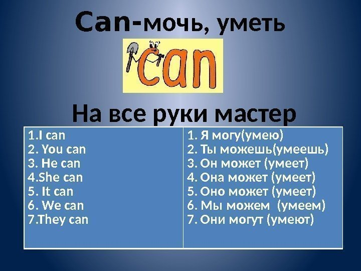 Can- мочь, уметь 1. I can 2. You can 3. He can 4. She