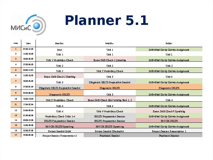 Planner 5. 1 Week Date Mon/Tue Wed/Thu Fri/Sat 1 07. 02 -12. 02 Intro
