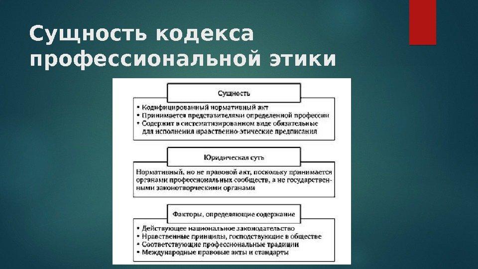 метод Профессиональные этические кодексы юриста установил