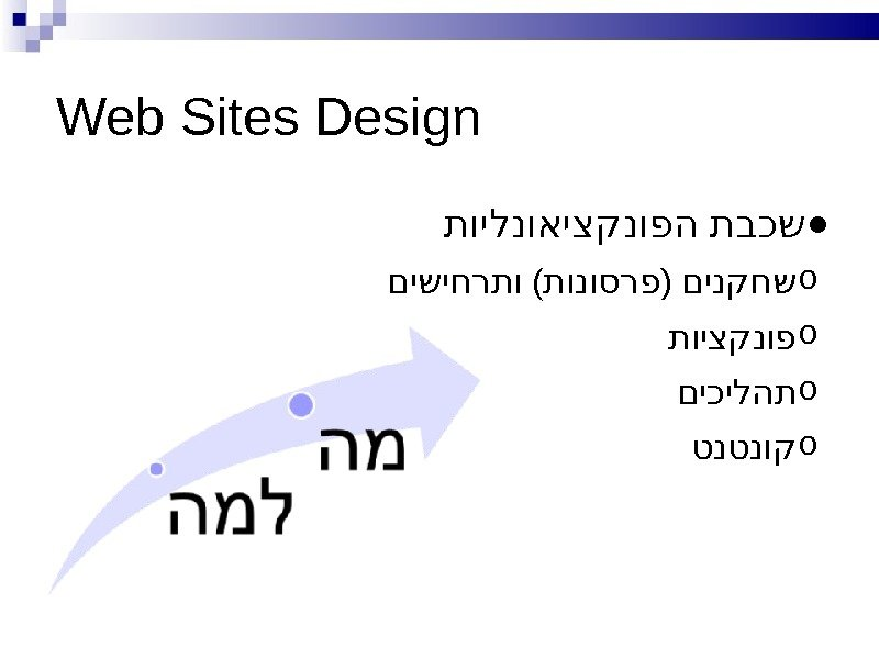 Web Sites Design ● תוילנואיצקנופה תבכש o ( ) םישיחרתו תונוסרפ םינקחש o תויצקנופ