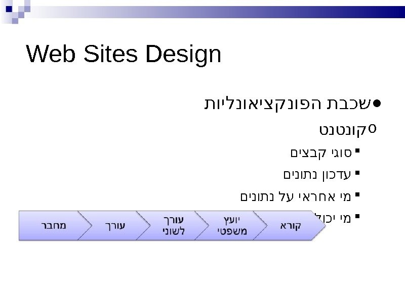 Web Sites Design ● תוילנואיצקנופה תבכש o טנטנוק  םיצבק יגוס  םינותנ ןוכדע