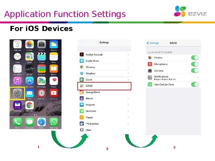 For i. OS Devices 1 2 3 Application Function Settings