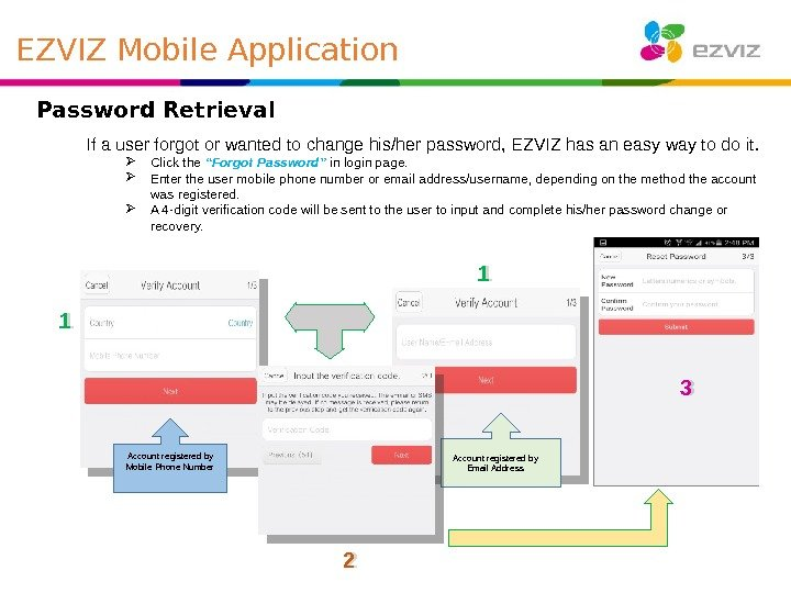 Password Retrieval Account registered by Mobile Phone Number Account registered by Email Address.
