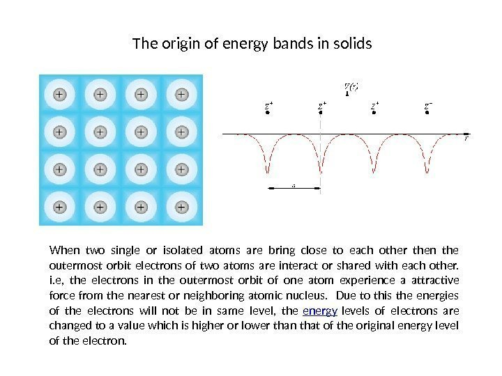 The origin of energy bands in solids When two single or isolated atoms are