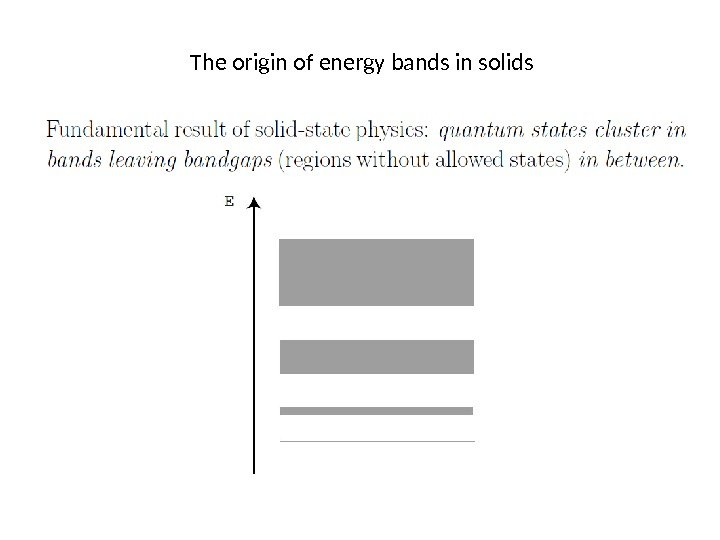 The origin of energy bands in solids