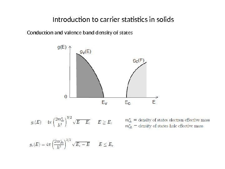 Introduction to carrier statistics in solids Conduction and valence band density of states