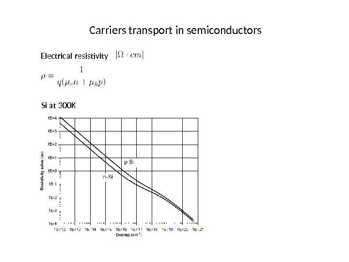 Carriers transport in semiconductors Electrical resistivity Si at 300 K
