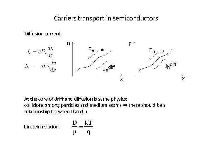 Carriers transport in semiconductors Diffusion current: At the core of drift and diffusion is