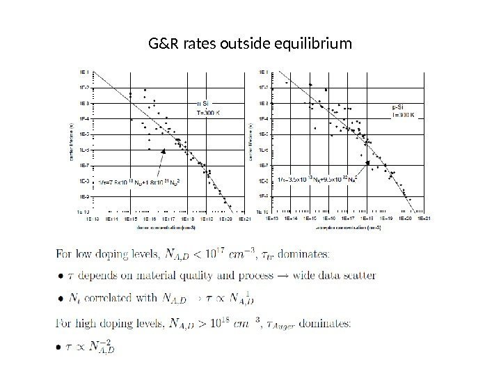 G&R rates outside equilibrium