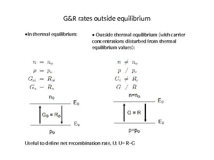 G&R rates outside equilibrium  • In thermal equilibrium:  •  Outside thermal