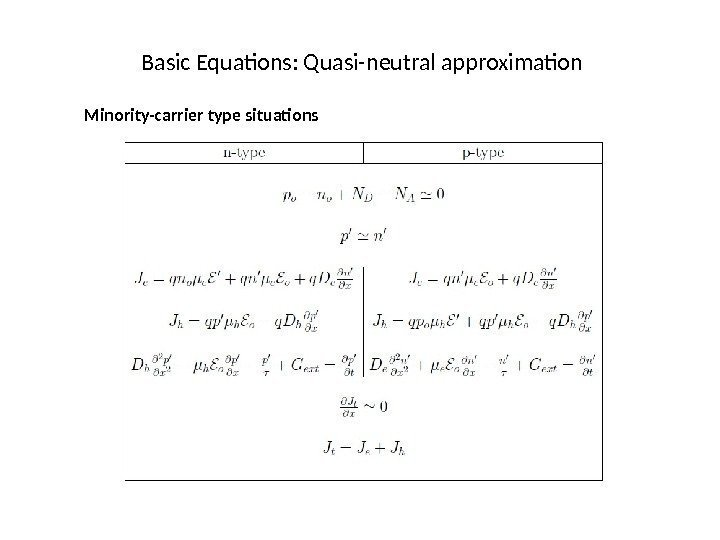 Basic Equations: Quasi-neutral approximation Minority-carrier type situations