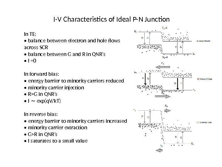 I-V Characteristics of Ideal P-N Junction In TE:  •  balance between electron