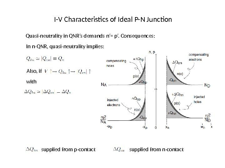 I-V Characteristics of Ideal P-N Junction Quasi-neutrality in QNR's demands n'= p'. Consequences: In