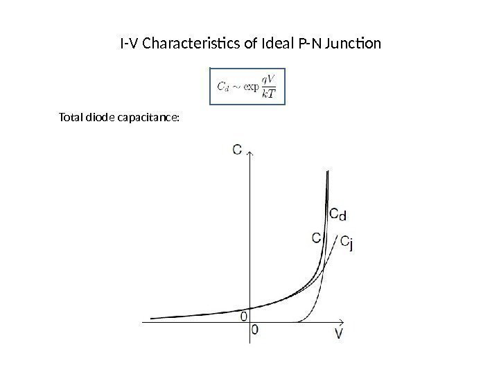 I-V Characteristics of Ideal P-N Junction Total diode capacitance:
