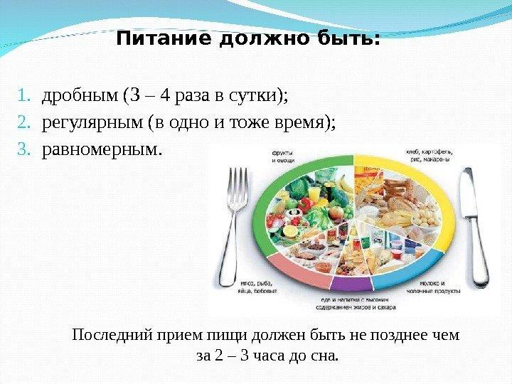 Норма приема пищи для похудения