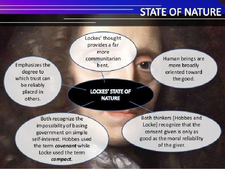 locke state of nature essay The state of nature is a concept used in political philosophy by most enlightenment philosophers, such as thomas hobbes and john locke the state of nature is a representation of human existence prior to the existence of society understood in a more contemporary sense.