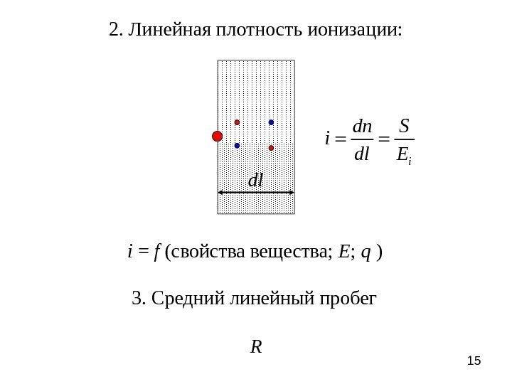 Линейная плотность ионизации это отношение