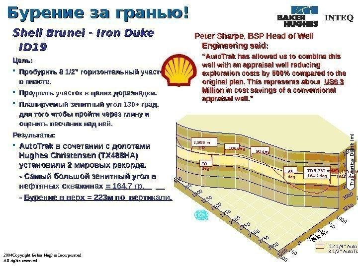 2004 Copyright Baker Hughes Incorporated All rights reserved Бурение за гранью !! Shell Brunei