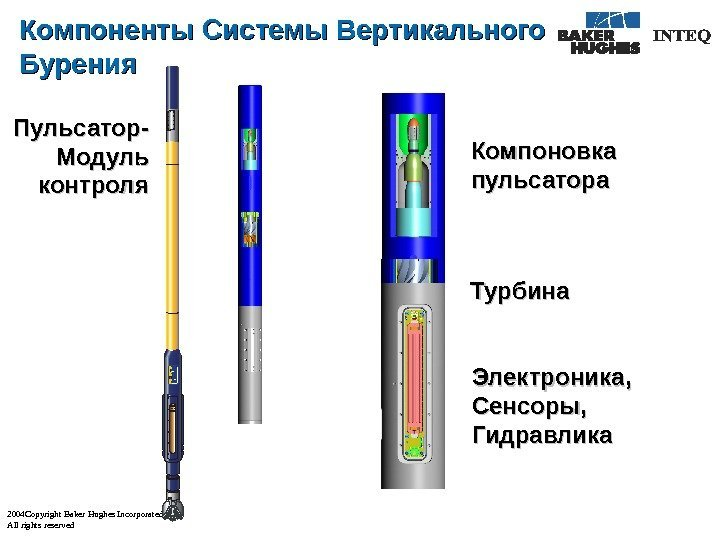 2004 Copyright Baker Hughes Incorporated All rights reserved Турбина Электроника , , Сенсоры ,