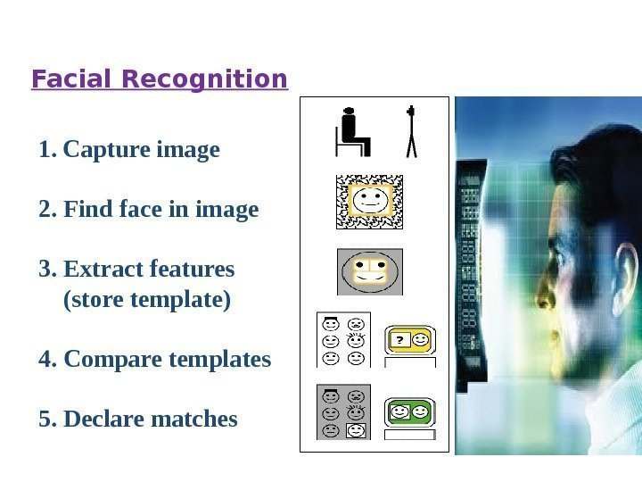 Facial Recognition 1. Capture image 2. Find face in image 3. Extract features
