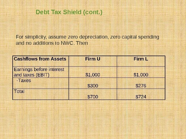 Debt Tax Shield (cont. ) For simplicity, assume zero depreciation, zero capital spending and