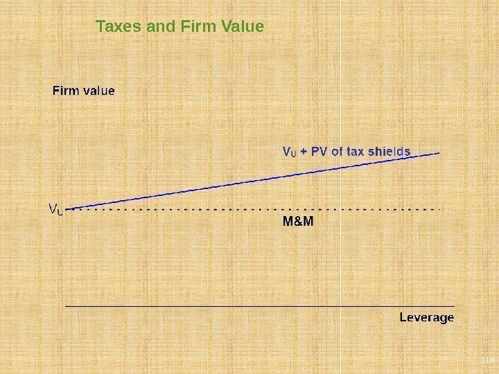 Taxes and Firm Value 118