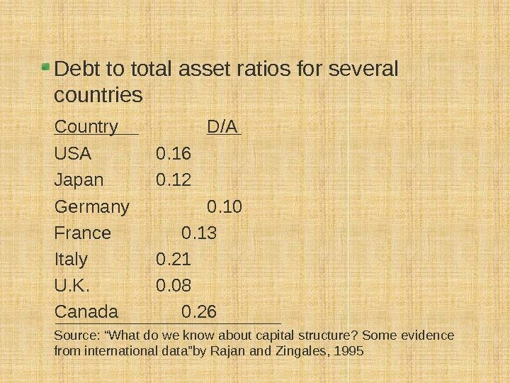 Debt to total asset ratios for several countries Country D/A USA 0. 16 Japan