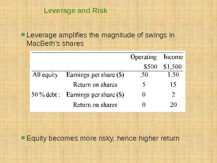 Leverage and Risk Leverage amplifies the magnitude of swings in Mac. Beth's shares Equity