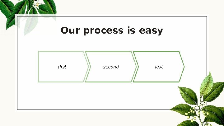 Our process is easy first second last
