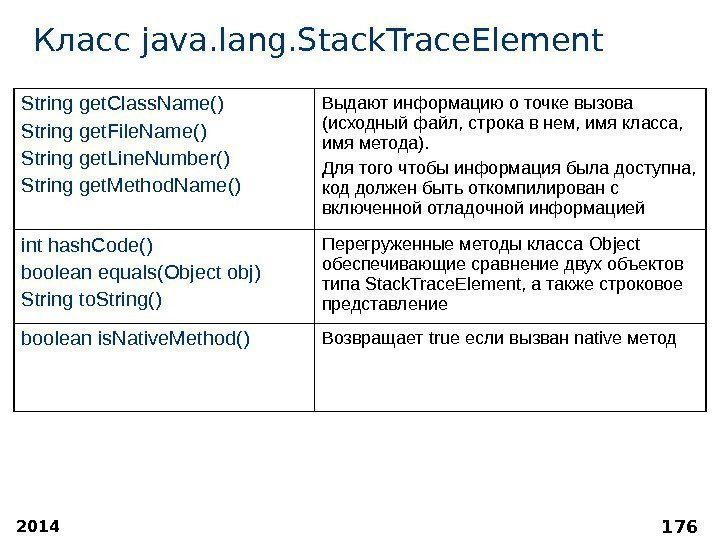 2014 176 Класс java. lang. Stack. Trace. Element String get. Class. Name() String get.