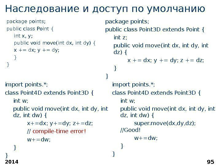 2014 95 Наследование и доступ по умолчанию package points;  public class Point {