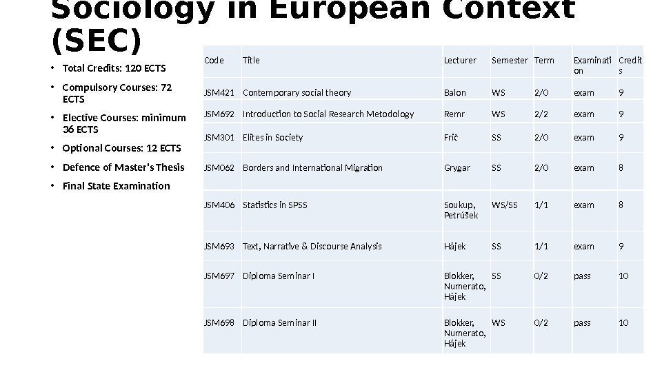 Sociology in European Context (SEC) • Total Credits: 120 ECTS • Compulsory Courses: 72