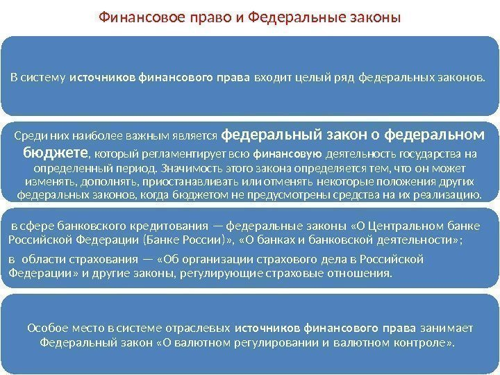 ролях: Леонид место налогового кодекса в системе источников налогового права также, как
