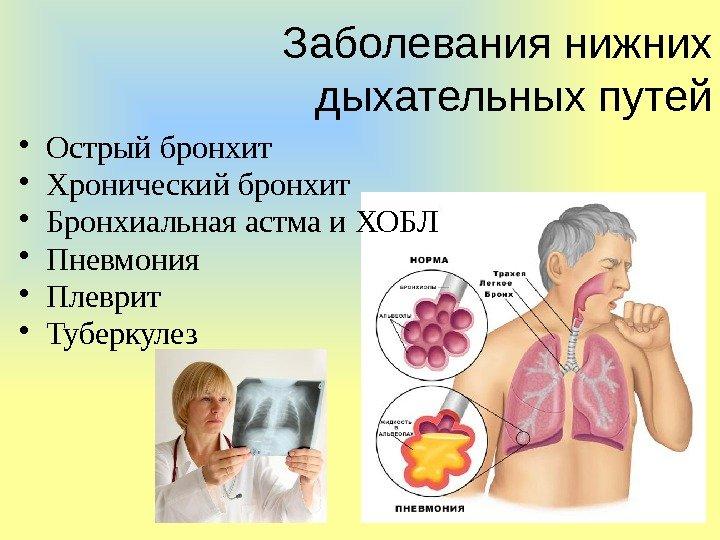 Бронхиальная астма и рак