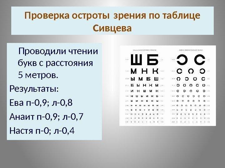 Размеры букв в таблице для проверки зрения
