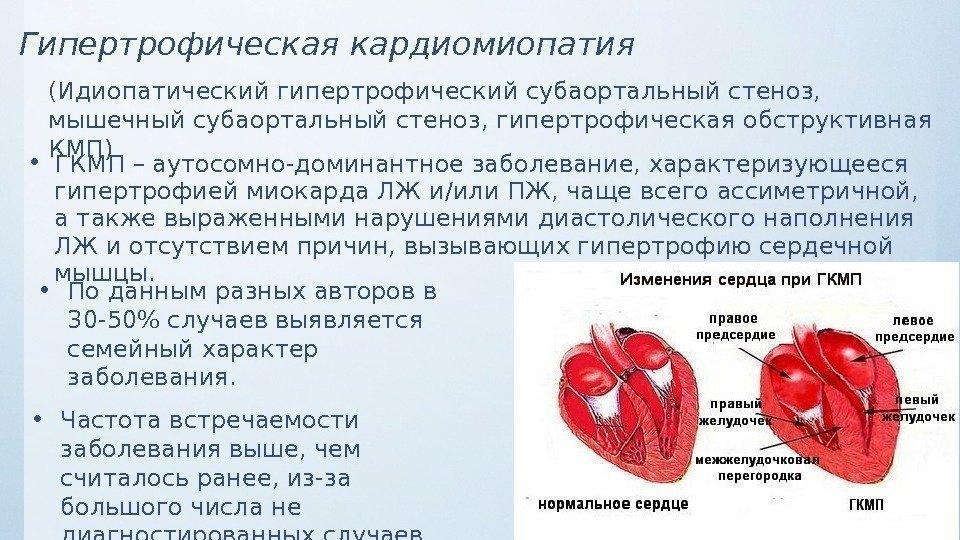 Реферат на тему болезни сердца официальный сайт