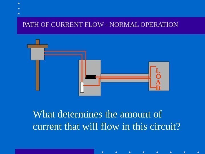 PATH OF CURRENT FLOW - NORMAL OPERATION What determines the amount of